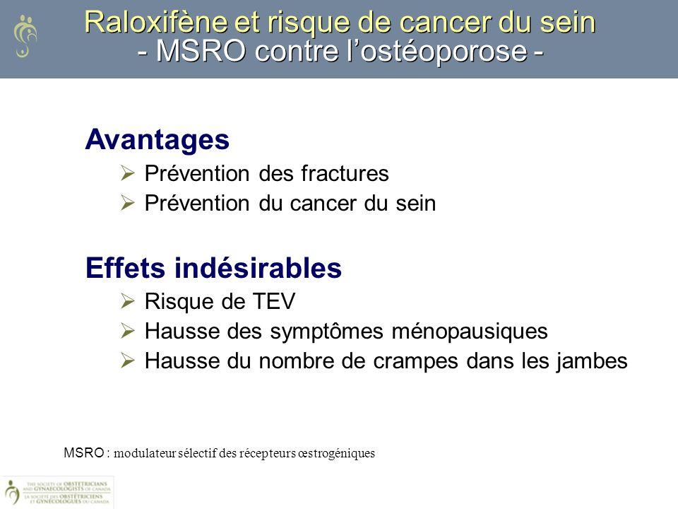 Raloxifène et risque de cancer du sein - MSRO contre lostéoporose - Avantages Prévention des fractures Prévention du cancer du sein Effets indésirable