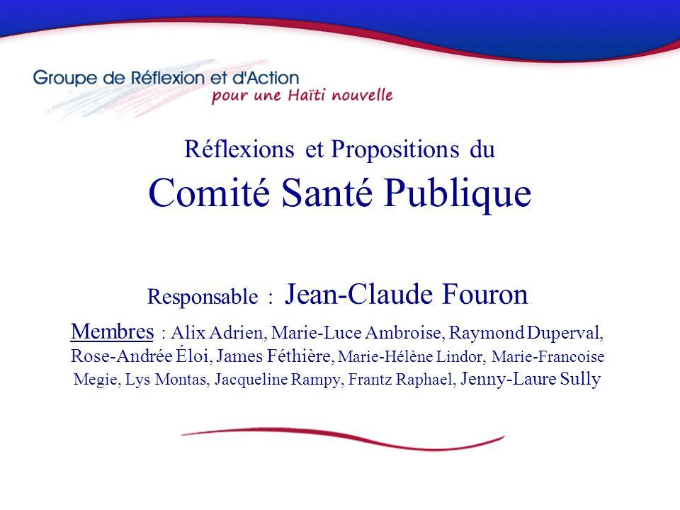 Moyen terme: VI- Intégration et Rétention des Diplômés Justification Daprès un recensement du PARC publié en octobre 2008, près de 80% des diplômés de la FMP ont quitté le pays durant ces 10 dernières années.