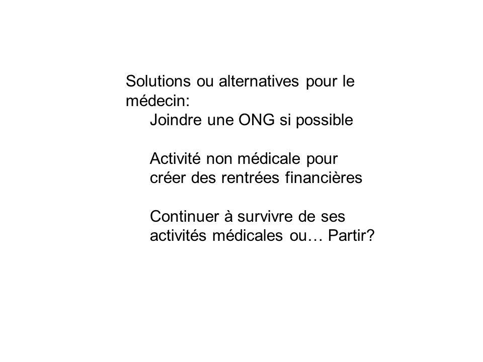 Solutions ou alternatives pour le médecin: Joindre une ONG si possible Activité non médicale pour créer des rentrées financières Continuer à survivre de ses activités médicales ou… Partir?