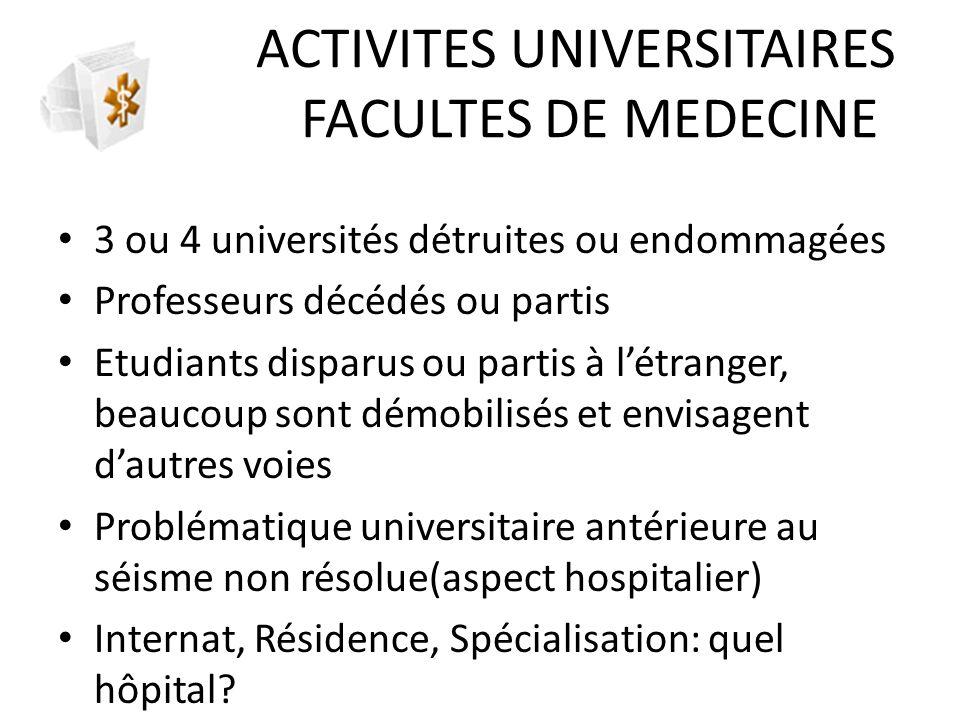 ACTIVITES UNIVERSITAIRES FACULTES DE MEDECINE 3 ou 4 universités détruites ou endommagées Professeurs décédés ou partis Etudiants disparus ou partis à