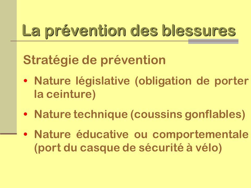 Ne requièrent pas l intervention des individus pour assurer une certaine protection Fonctionnent automatiquement et touchent les déterminants liés à l environnement (ex.