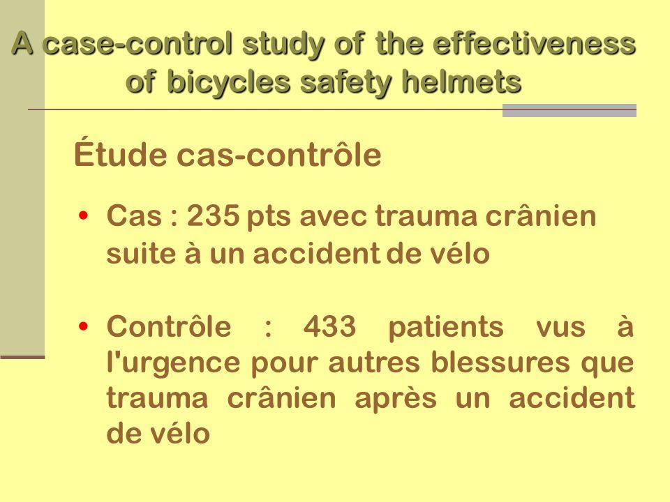 Les cyclistes portant un casque de vélo ont une diminution de 85 % du risque d avoir un trauma crânien ou cérébral La population cible d une campagne de prévention devrait être surtout les enfants < 15 ans A case-control study of the effectiveness of bicycles safety helmets Conclusion