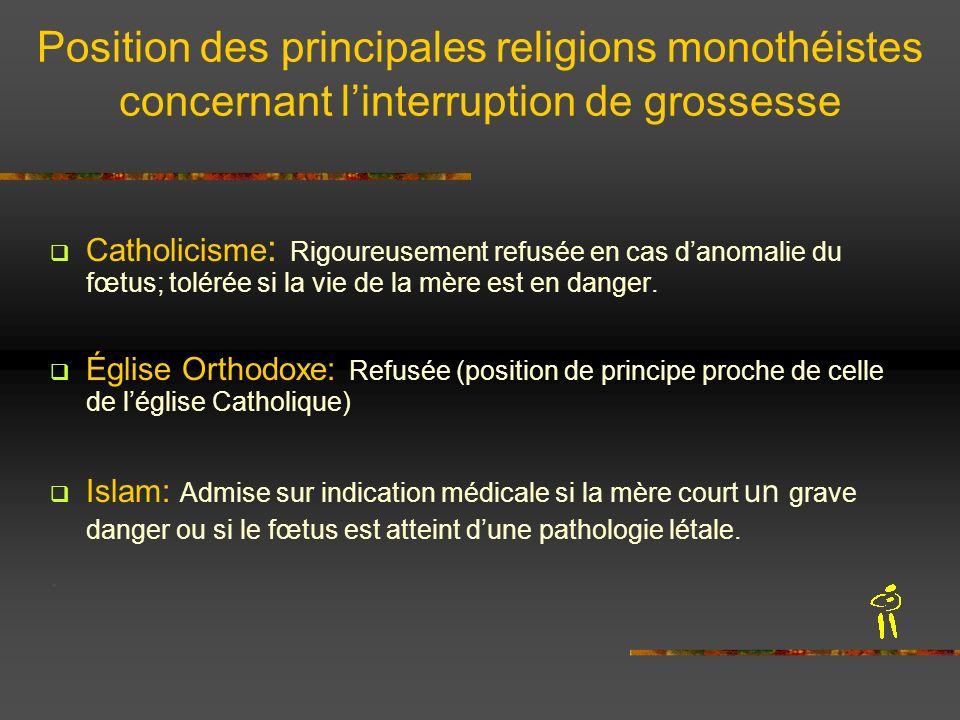 Position des principales religions monothéistes concernant linterruption de grossesse Catholicisme : Rigoureusement refusée en cas danomalie du fœtus;