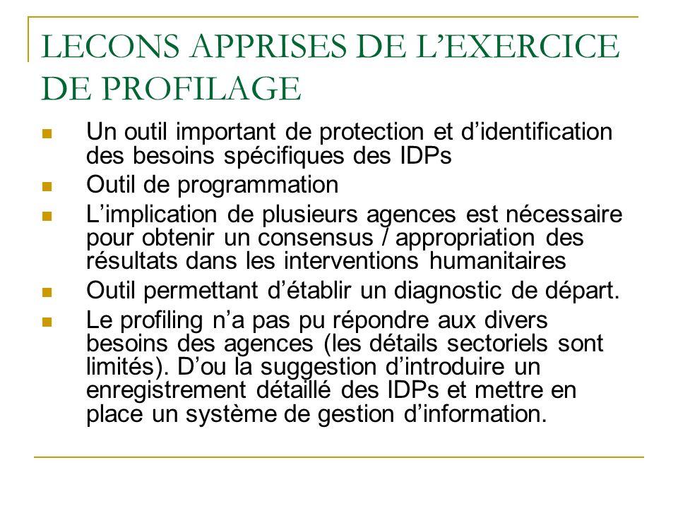 LECONS APPRISES DE LEXERCICE DE PROFILAGE Un outil important de protection et didentification des besoins spécifiques des IDPs Outil de programmation