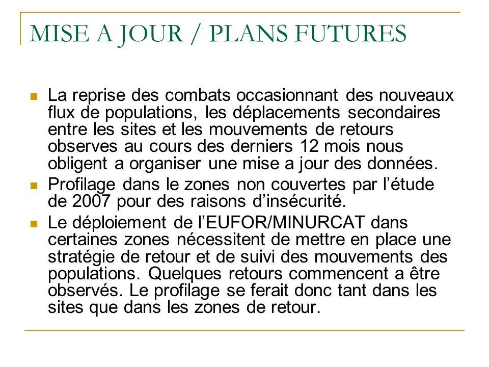 MISE A JOUR / PLANS FUTURES La reprise des combats occasionnant des nouveaux flux de populations, les déplacements secondaires entre les sites et les