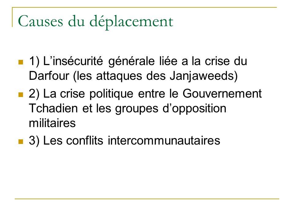 Causes du déplacement 1) Linsécurité générale liée a la crise du Darfour (les attaques des Janjaweeds) 2) La crise politique entre le Gouvernement Tchadien et les groupes dopposition militaires 3) Les conflits intercommunautaires