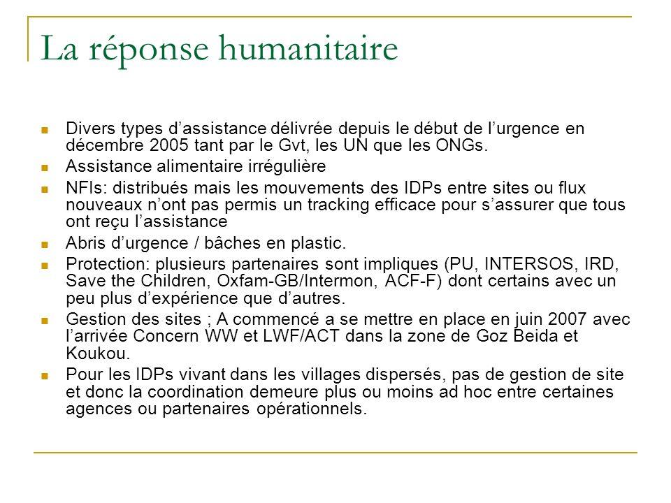 La réponse humanitaire Divers types dassistance délivrée depuis le début de lurgence en décembre 2005 tant par le Gvt, les UN que les ONGs.