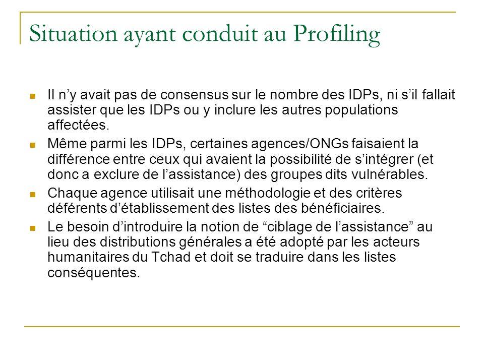 Situation ayant conduit au Profiling Il ny avait pas de consensus sur le nombre des IDPs, ni sil fallait assister que les IDPs ou y inclure les autres populations affectées.