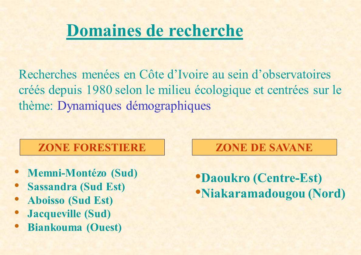 Recherches menées en Côte dIvoire au sein dobservatoires créés depuis 1980 selon le milieu écologique et centrées sur le thème: Dynamiques démographiq