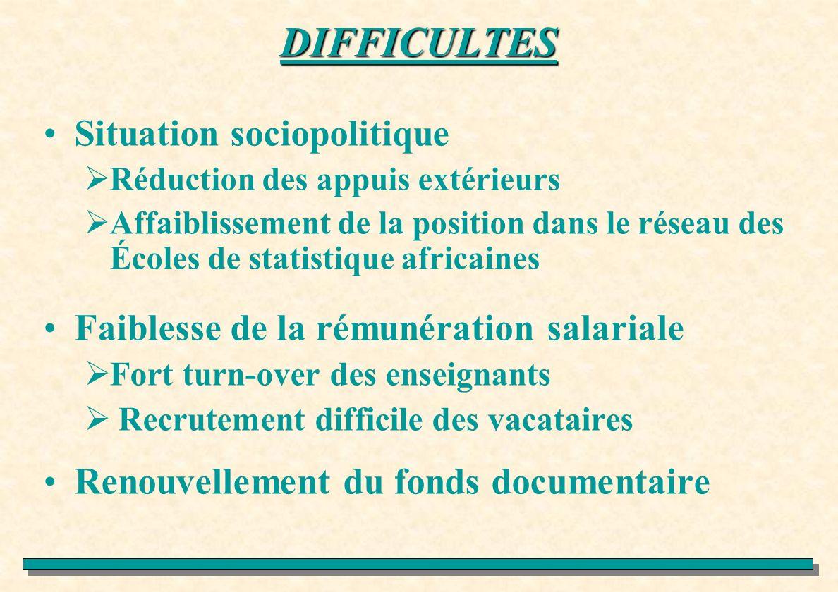 DIFFICULTES Situation sociopolitique Réduction des appuis extérieurs Affaiblissement de la position dans le réseau des Écoles de statistique africaine