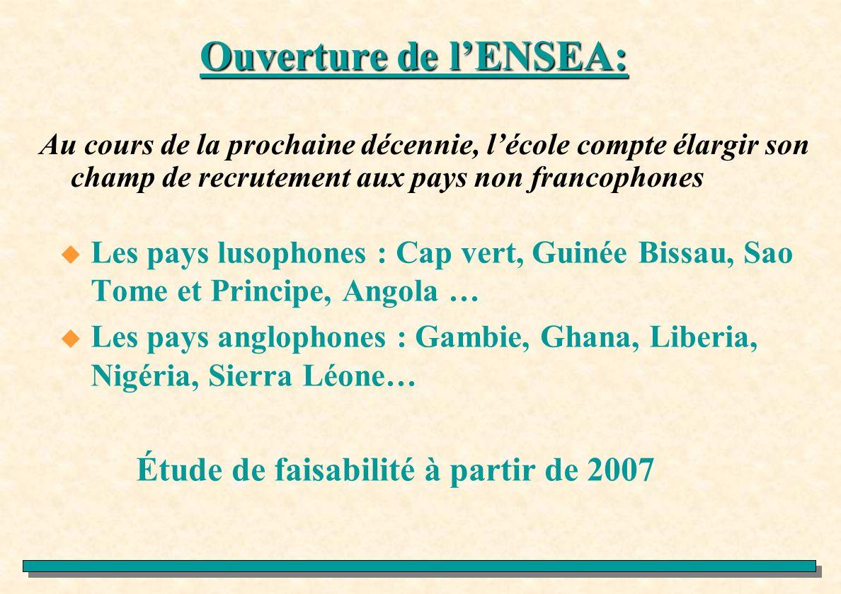 Ouverture de lENSEA: Les pays lusophones : Cap vert, Guinée Bissau, Sao Tome et Principe, Angola … Les pays anglophones : Gambie, Ghana, Liberia, Nigé