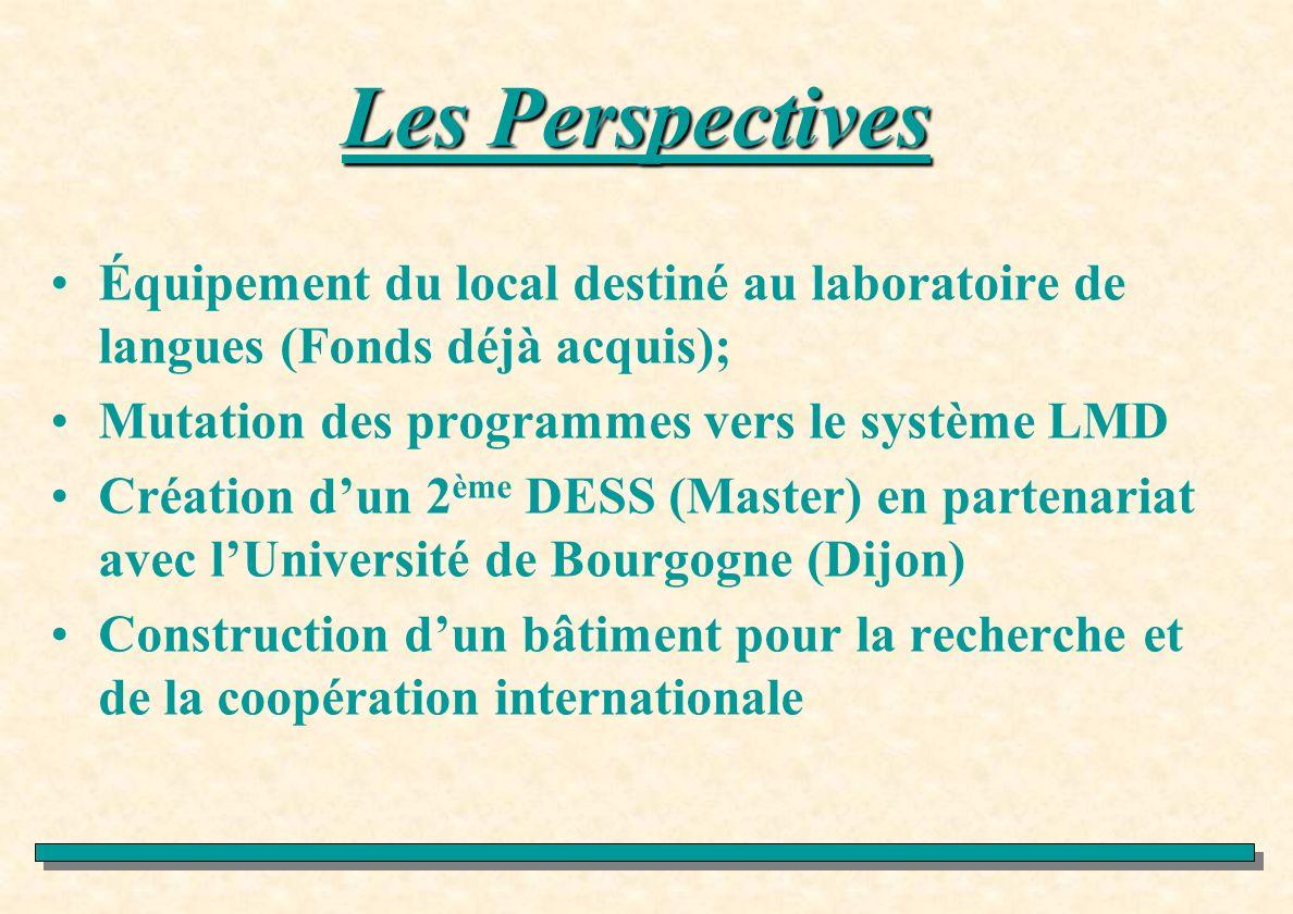 Les Perspectives Équipement du local destiné au laboratoire de langues (Fonds déjà acquis); Mutation des programmes vers le système LMD Création dun 2