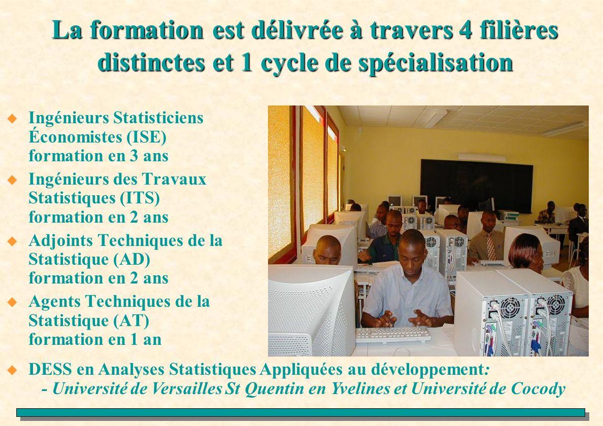 A ce jour lENSEA est le seul établissement de formation statistique en Afrique au sud du Sahara qui délivre lensemble de ces formations