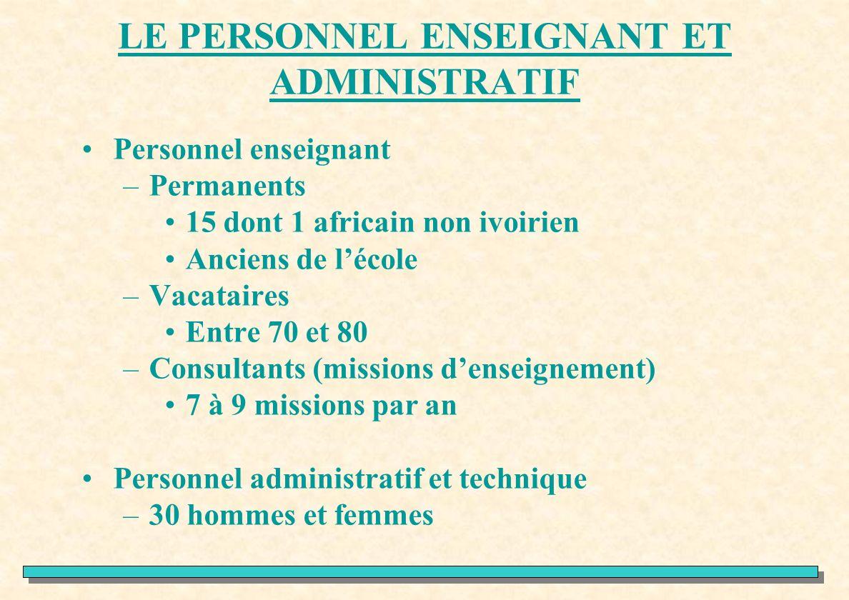 LE PERSONNEL ENSEIGNANT ET ADMINISTRATIF Personnel enseignant –Permanents 15 dont 1 africain non ivoirien Anciens de lécole –Vacataires Entre 70 et 80