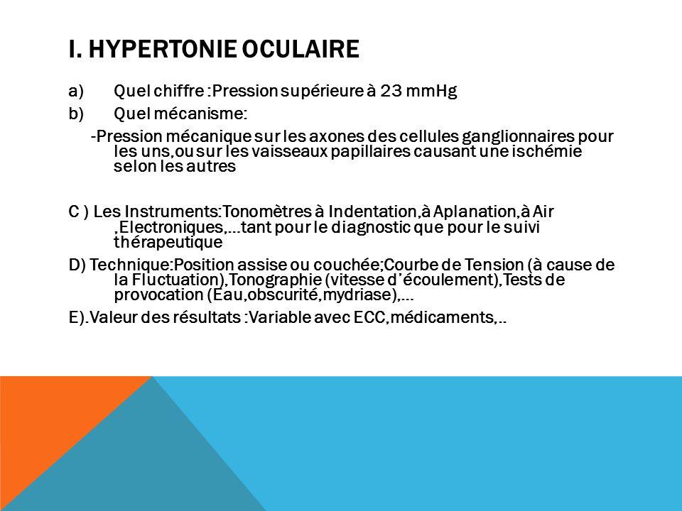 VALEUR ACTUELLE DES 3 PARAMETRES 1.HYPERTONIE OCULAIRE 2.PAPILLE OPTIQUE 3.CHAMP VISUEL