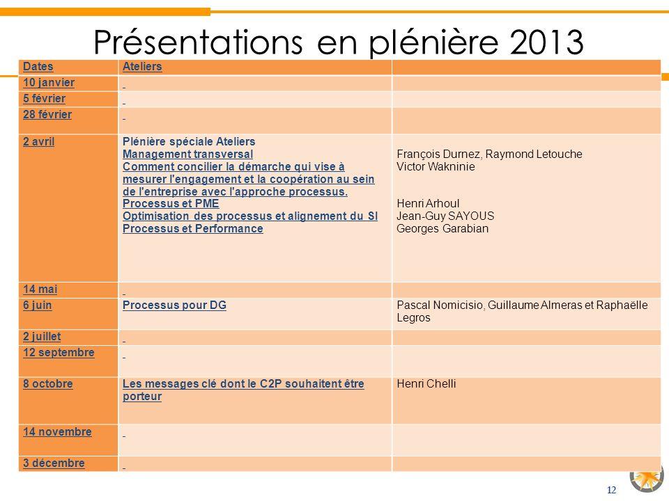 Présentations en plénière 2013 DatesAteliers 10 janvier 5 février 28 février 2 avrilPlénière spéciale Ateliers Management transversal Comment concilie