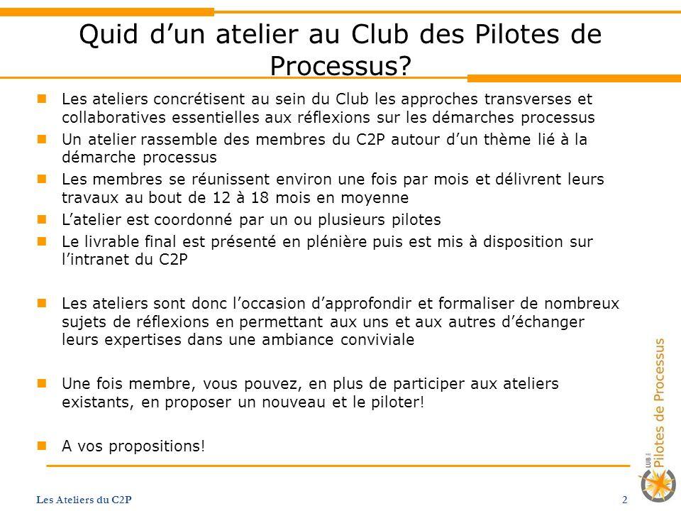 Quid dun atelier au Club des Pilotes de Processus? Les ateliers concrétisent au sein du Club les approches transverses et collaboratives essentielles
