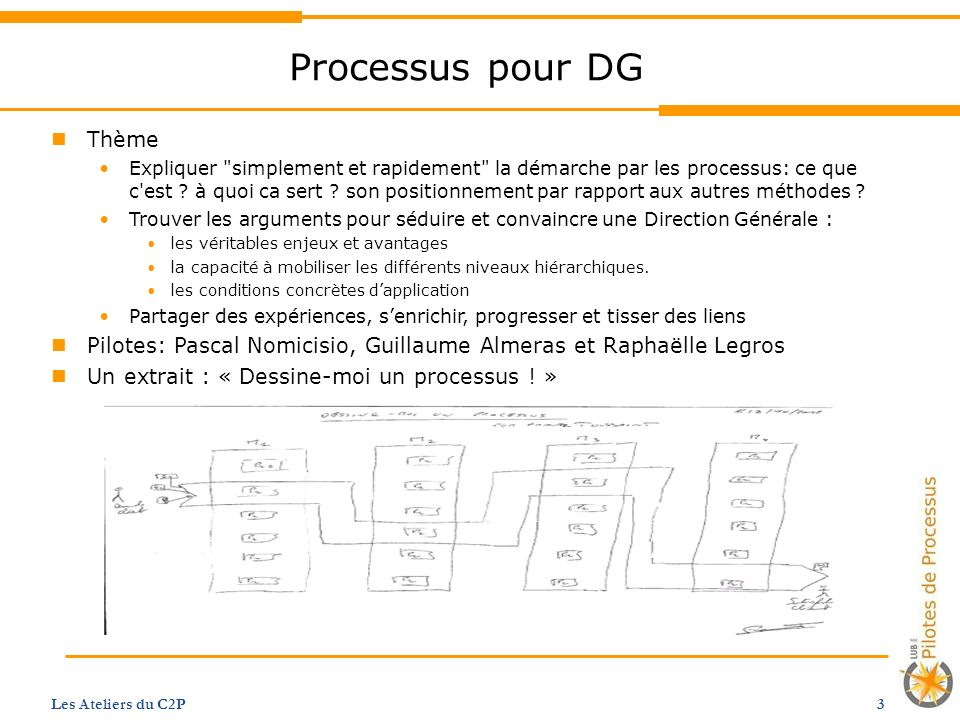 Processus pour DG Thème Expliquer