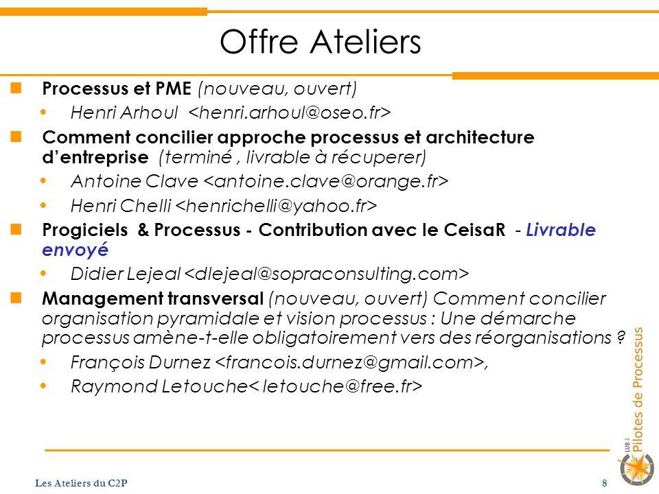 Offre Ateliers Processus et PME (nouveau, ouvert) Henri Arhoul Comment concilier approche processus et architecture dentreprise (terminé, livrable à r