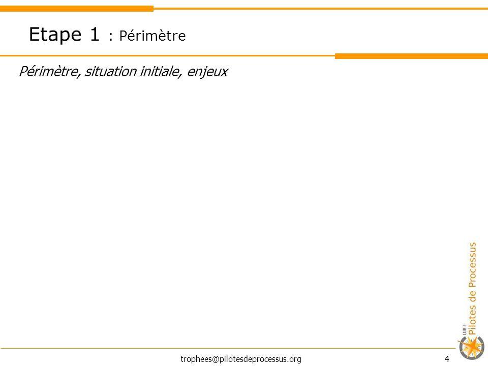 trophees@pilotesdeprocessus.org 5 Démarche retenue, modalités de mise en œuvre, planning Etape 2 : Déploiement