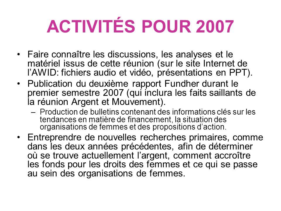 ACTIVITÉS POUR 2007 Faire connaître les discussions, les analyses et le matériel issus de cette réunion (sur le site Internet de lAWID: fichiers audio et vidéo, présentations en PPT).