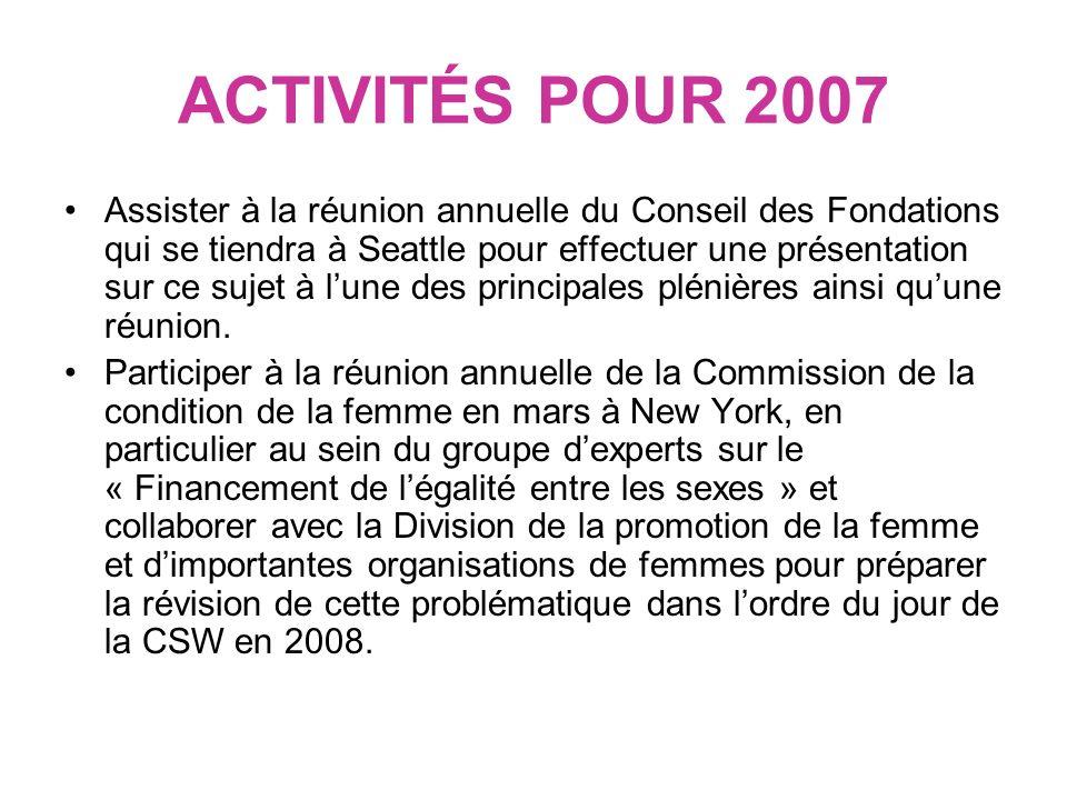 ACTIVITÉS POUR 2007 Assister à la réunion annuelle du Conseil des Fondations qui se tiendra à Seattle pour effectuer une présentation sur ce sujet à lune des principales plénières ainsi quune réunion.