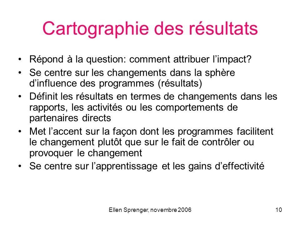 Ellen Sprenger, novembre 200610 Cartographie des résultats Répond à la question: comment attribuer limpact? Se centre sur les changements dans la sphè
