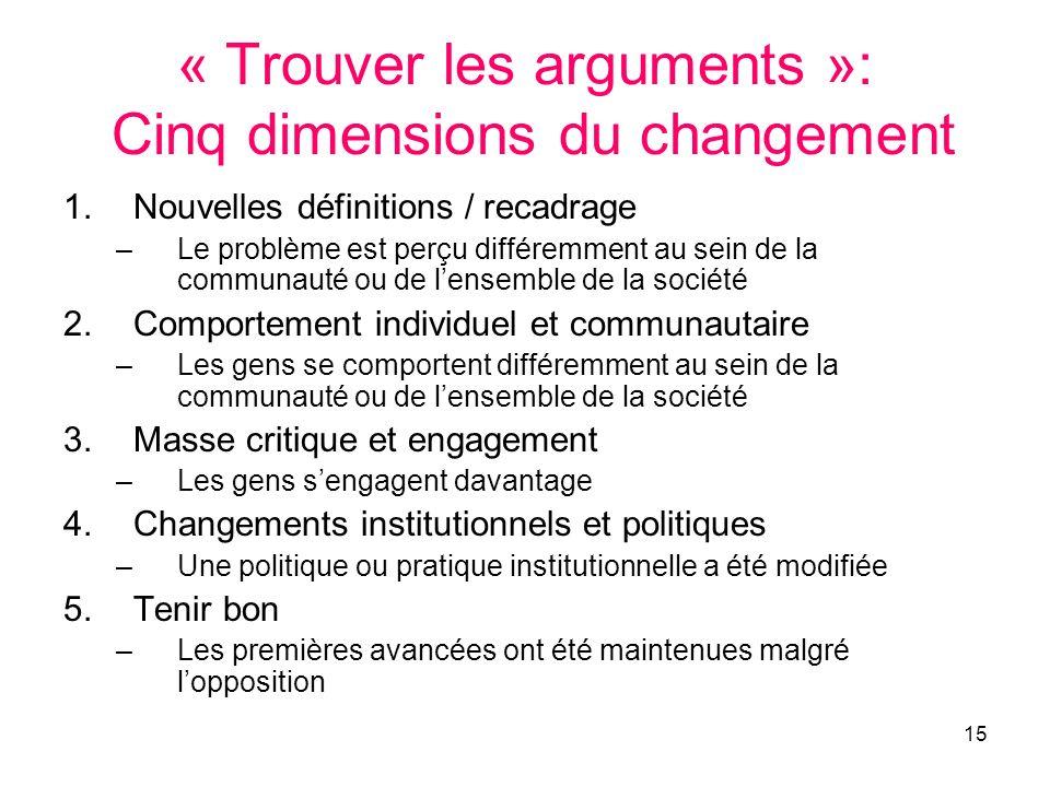 15 « Trouver les arguments »: Cinq dimensions du changement 1.Nouvelles définitions / recadrage –Le problème est perçu différemment au sein de la comm