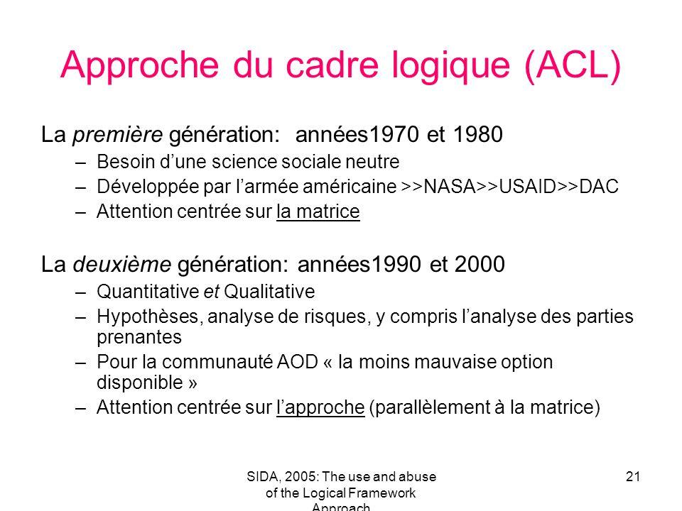 SIDA, 2005: The use and abuse of the Logical Framework Approach 21 Approche du cadre logique (ACL) La première génération: années1970 et 1980 –Besoin
