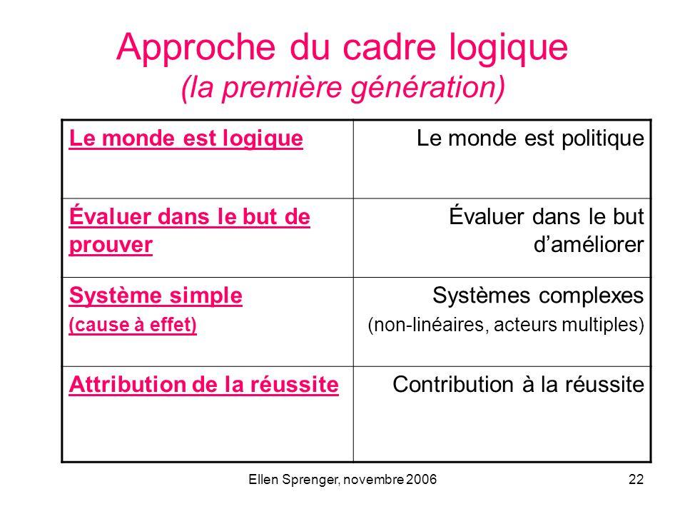 Ellen Sprenger, novembre 200622 Approche du cadre logique (la première génération) Le monde est logiqueLe monde est politique Évaluer dans le but de p