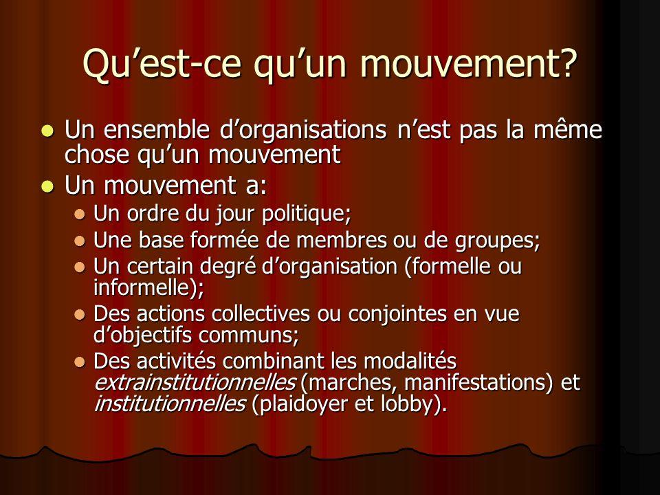 Quest-ce quun mouvement.