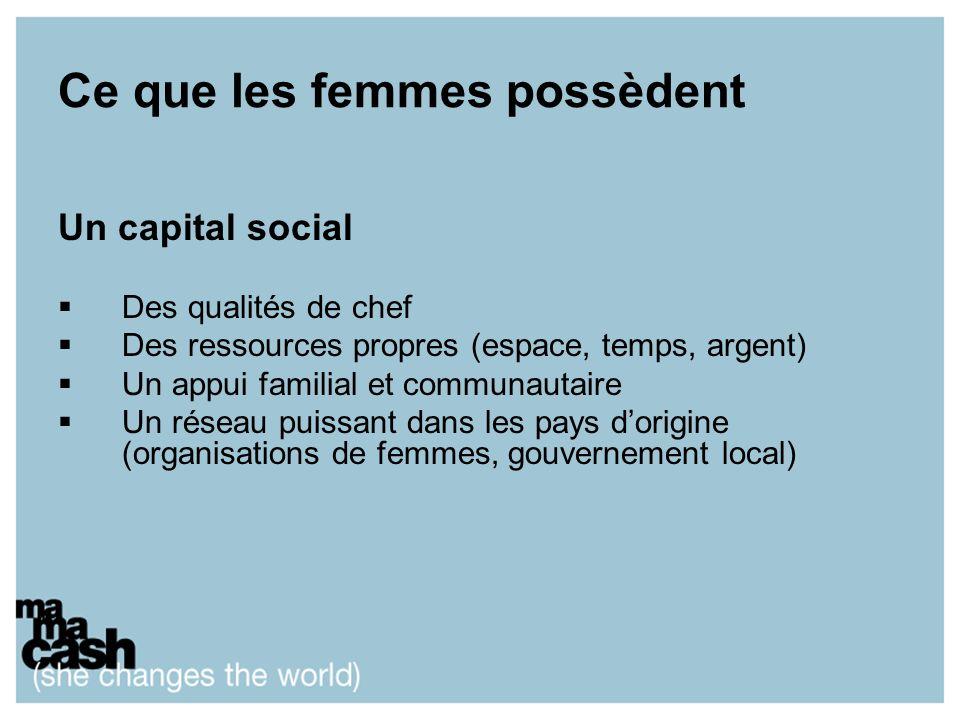 Ce que les femmes possèdent Un capital social Des qualités de chef Des ressources propres (espace, temps, argent) Un appui familial et communautaire Un réseau puissant dans les pays dorigine (organisations de femmes, gouvernement local)