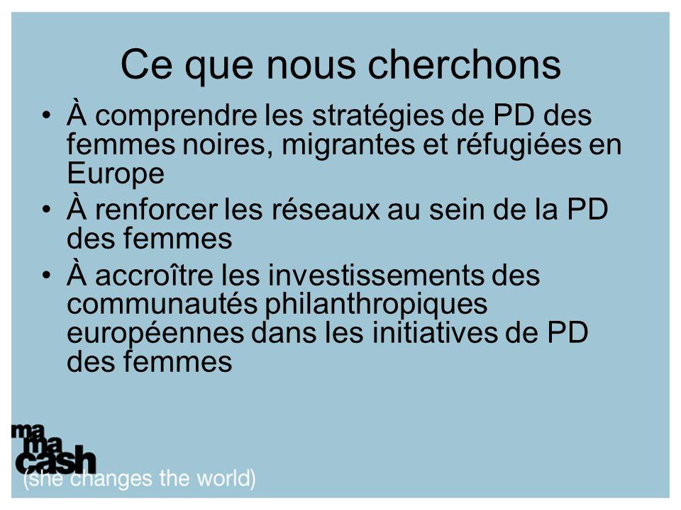 Ce que nous cherchons À comprendre les stratégies de PD des femmes noires, migrantes et réfugiées en Europe À renforcer les réseaux au sein de la PD des femmes À accroître les investissements des communautés philanthropiques européennes dans les initiatives de PD des femmes