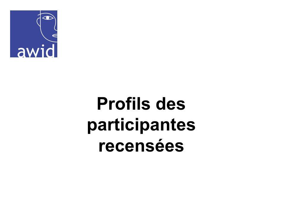 Profils des participantes recensées
