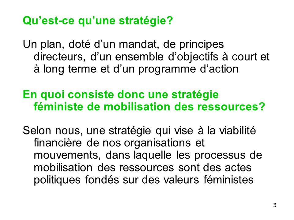 4 7 points à considérer dans notre stratégie 1.Analyser le contexte de la mobilisation des ressources: où se trouve largent.