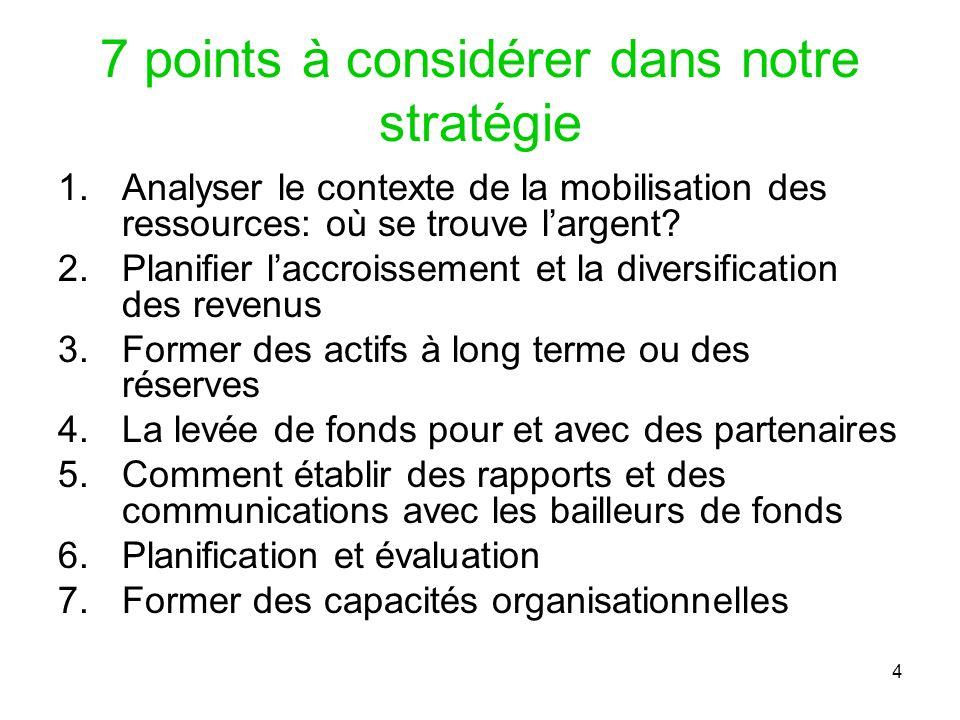 5 1.Analyser le contexte : où se trouve largent.
