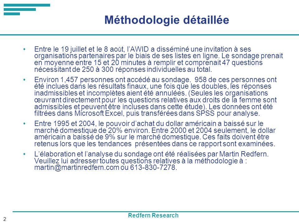 Redfern Research 2 Méthodologie détaillée Entre le 19 juillet et le 8 ao û t, lAWID a disséminé une invitation à ses organisations partenaires par le biais de ses listes en ligne.
