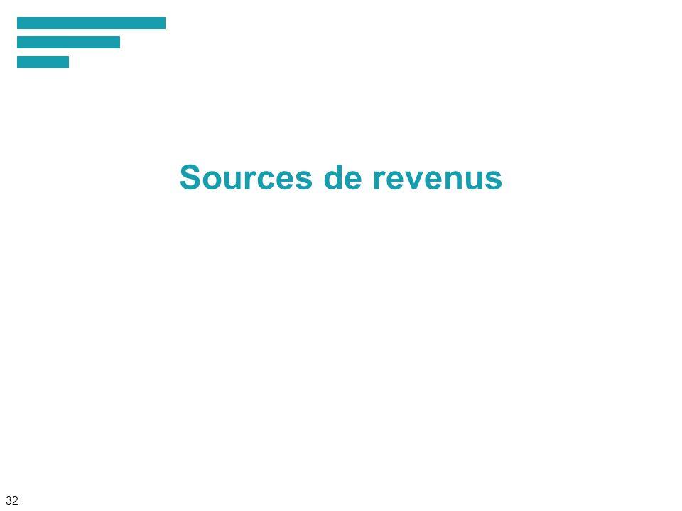 32 Sources de revenus