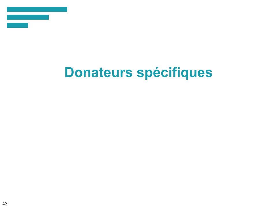 43 Donateurs spécifiques
