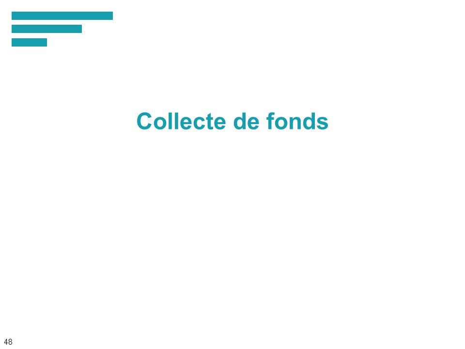 48 Collecte de fonds