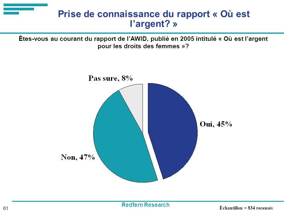 Redfern Research 61 Prise de connaissance du rapport « Où est largent.