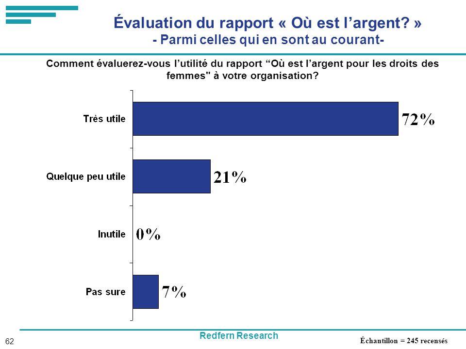 Redfern Research 62 Évaluation du rapport « Où est largent.