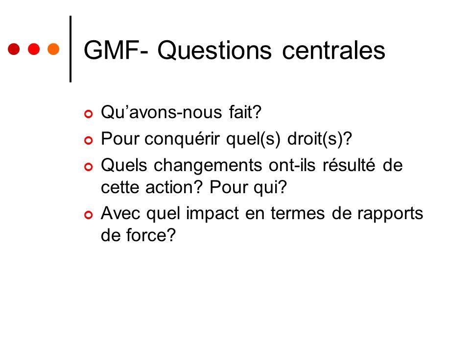 GMF- Questions centrales Quavons-nous fait. Pour conquérir quel(s) droit(s).