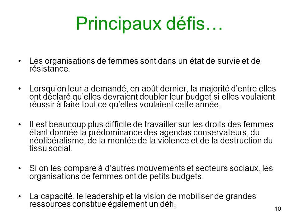 10 Principaux défis… Les organisations de femmes sont dans un état de survie et de résistance.