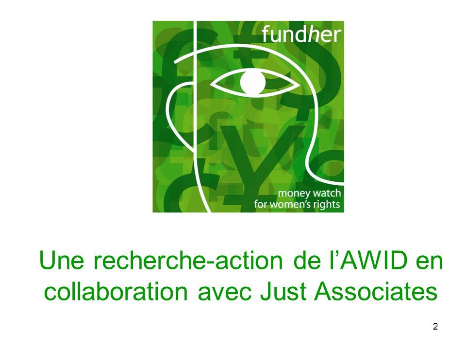 2 Une recherche-action de lAWID en collaboration avec Just Associates