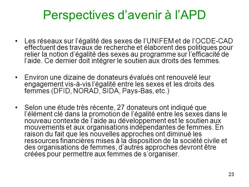 23 Perspectives davenir à lAPD Les réseaux sur légalité des sexes de lUNIFEM et de lOCDE-CAD effectuent des travaux de recherche et élaborent des politiques pour relier la notion dégalité des sexes au programme sur lefficacité de laide.
