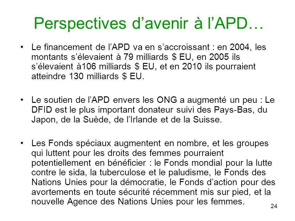 24 Le financement de lAPD va en saccroissant : en 2004, les montants sélevaient à 79 milliards $ EU, en 2005 ils sélevaient à106 milliards $ EU, et en 2010 ils pourraient atteindre 130 milliards $ EU.