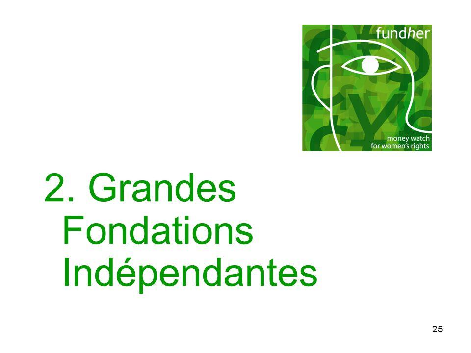 25 2. Grandes Fondations Indépendantes