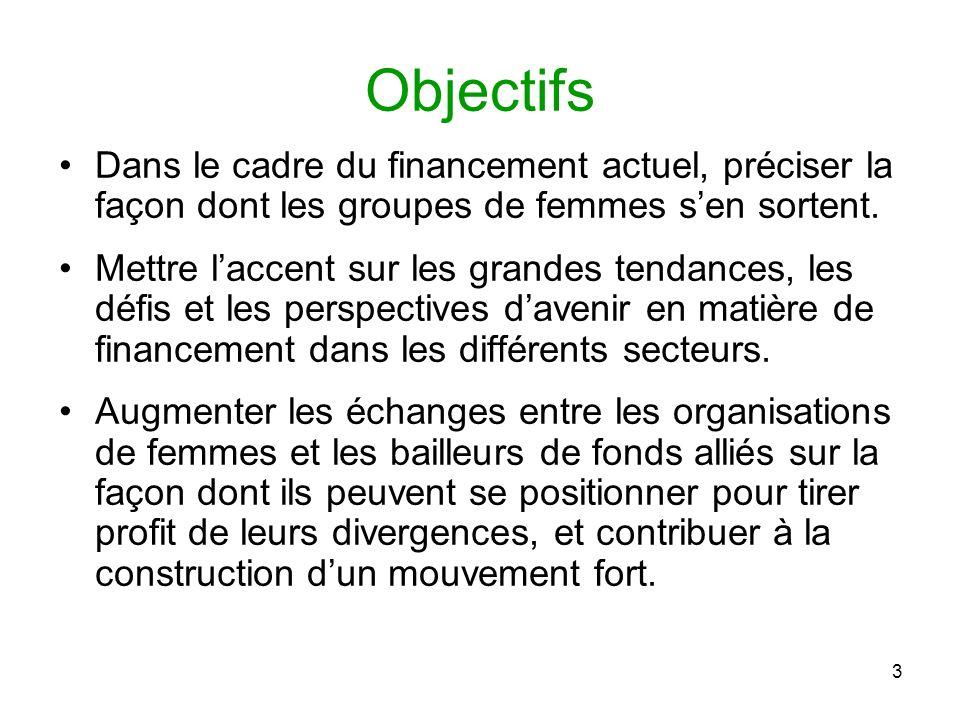3 Objectifs Dans le cadre du financement actuel, préciser la façon dont les groupes de femmes sen sortent.