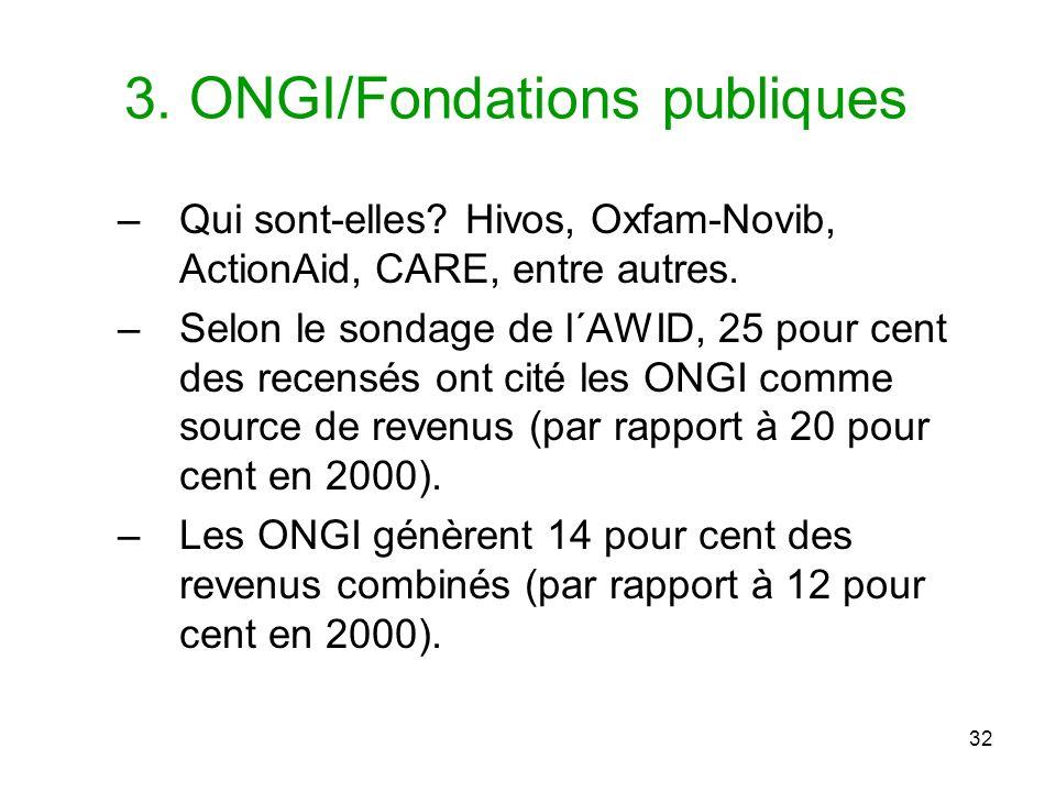 32 3. ONGI/Fondations publiques –Qui sont-elles.